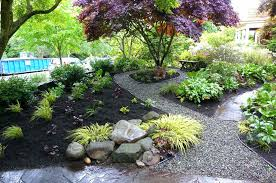 office landscaping ideas. Office Landscaping Ideas Building Ideas: Full Size A