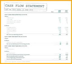 monthly profit and loss statement template free download pl statement template free monthly profit and loss download