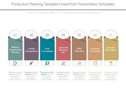 Planning A Presentation Template Production Planning Template Powerpoint Presentation