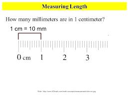 Printable Ruler Cm Kookenzo Com