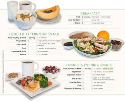 2100 Calorie Diet Chart A Days Worth Of Food On The Omniheart Diets Nutrition Action