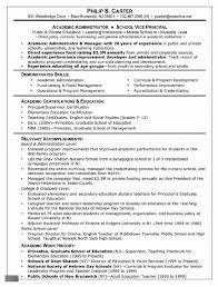 Sample Resume For Graduate Nursing School Application Cv Sample Phd Student Spectacular Graduate School Resume Rare 15