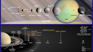 saturn s size saturns moons and rings