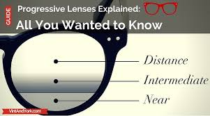 Progressive Lenses Explained Pros Cons Options Vint York