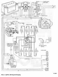 car wiring diagram page 68 ignition starting and charging schematic of 1967 1968 thunderbird