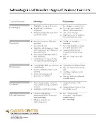 Download Types Of Resume Haadyaooverbayresort Com