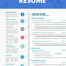 Mba Resumes Samples Coles Thecolossus Co At | Resume Examples