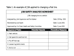 Job Safety Analysis Template Free Gorgeous Risk Assessment 48 Of 48 Job Safety Risk Assessment Template