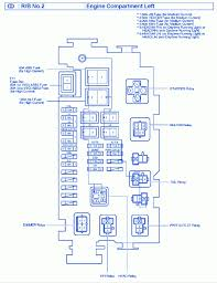 toyota tacoma 2010 main fuse box block circuit breaker diagram 2010 Toyota Tacoma Electrical System Diagram toyota tacoma 2010 main fuse box block circuit breaker diagram with toyota fuse box diagram 2010 toyota tacoma wiring diagram