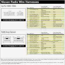 1998 nissan altima stereo wiring diagram just another wiring nissan radio wiring color code trusted wiring diagram rh 17 1 gartenmoebel rupp de 99 nissan