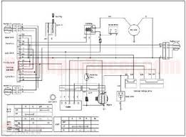 loncin 110 wiring diagram Loncin Wiring Diagram baja quad wire diagram loncin 110cc wiring diagram