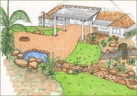 backyard design plans. Interesting Backyard Backyard Landscape Design Plans 20  19 Landscaping  To F