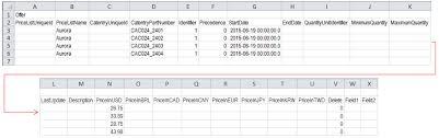 Price List Format - Resume Template Ideas
