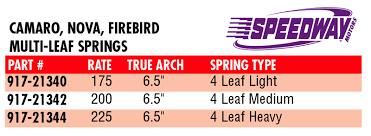Speedway Camaro Nova Multi Leaf Spring 175 Lb Rate