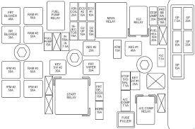 2011 kia sedona fuse box diagram wiring diagram 2011 kia sedona fuse box diagram wiring diagram show 2011 kia sedona fuse box diagram