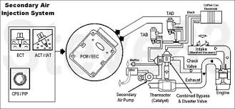 need smog pump routing assistance ford bronco forum 1992 Ford F150 Smog Pump Diagram 1990 bronco, maf, 408 stroker, level 10 e4od, currie f9 , electric boost brakes, lots more Ford Vacuum Line Diagram