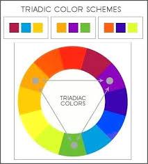 triad color scheme triadic color scheme painting