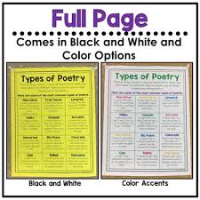 Types Of Poetry Anchor Chart Poetry Posters And Anchor Charts