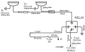 jeep jk subwoofer wiring diagram beautiful jeep wrangler tj jeep jk subwoofer wiring diagram awesome jeep wrangler tj subwoofer wiring diagram stereo for davejenkinsub