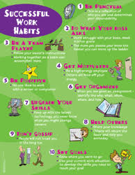 Successful Work Habits Parenting Poster Tips 402342 19 95