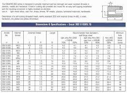 304 Stainless Steel Bolt Torque Chart Bedowntowndaytona Com