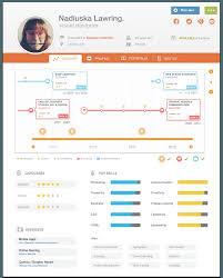 Create My Resume Free Online online cv resume page resume template create impressive resumes 94