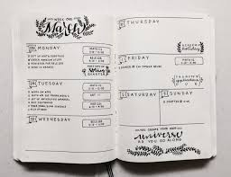Daily Journal Planner Bullet Journal Daily Spread Ideas And Inspiration