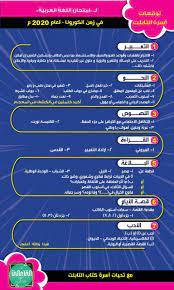 امتحان اللغة العربية 2021 ثانوية عامة pdf