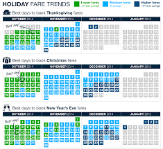The best day to book Christmas travel is… - MarketWatch