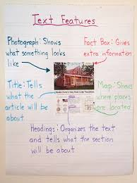 Text Features Anchor Chart Text Feature Anchor Charts Teaching Made Practical