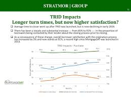 Consumer Satisfaction Research Ppt Download