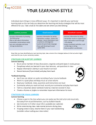 Visual Learning Strategies Learning Style Handout