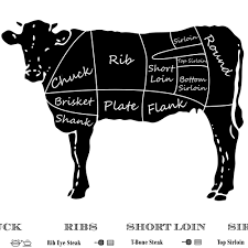 Us 2 57 20 Off Kitchen Chart Poster Butcher Diagram Canvas Painting Wall Art Picture Beef Pork Chicken Cuts Print Modern Restaurant Wall Decor In