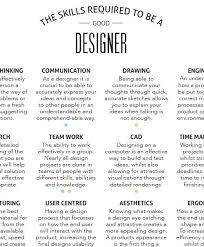 being an interior designer. Posts Being An Interior Designer