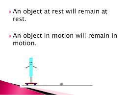 law of inertia formula. inertia law of formula