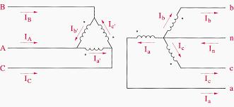electrical transformer diagram. Delta\u2013Wye Transformer With Currents Labeled Electrical Diagram