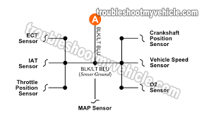 vss wire diagram wiring diagram user vss wire diagram wiring diagram 1993 1995 vehicle speed sensor wiring diagram jeep 4 0l