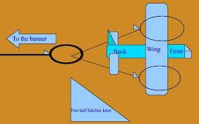 wiring diagram rc aircraft wiring image wiring diagram rc airplane servo wiring diagram jodebal com on wiring diagram rc aircraft