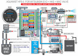 hks evc6 and aquamist hfs5 fail safe boost cut evolutionm HKS EVC 5 Instruction Manual at Hks Evc 5 Wiring Diagram