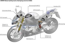 bmw hp4 wiring diagram bmw wiring diagrams online bmw hp4 wiring diagram bmw image wiring diagram
