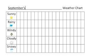 Monthly Weather Chart Monthly Weather Chart