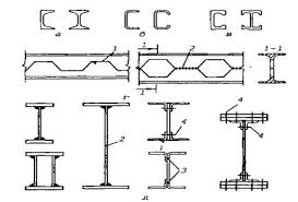 Реферат Балки и балочные конструкции ru Основное сечение балок является двутавровое симметричное В зависимости от нагрузки и пролета применяют балки двутаврового и швеллерного сечения