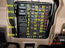 2000 ford f550 fuse box 2000 wiring diagrams
