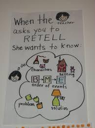 anchor charts for kindergarten spotlight on kindergarten anchor charts and classroom charts galore