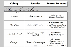 39 Judicious Southern Colonies Chart