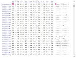 Octal Number Chart How To Convert Hex To Binary And Binary To Hexadecimal