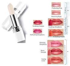 Testsieger lippenbalsam