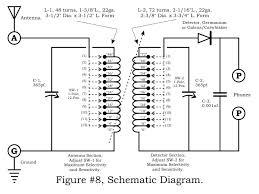peebles originals homemade regen radio project mike s loose am loose coupler crystal radio schematic