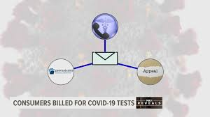 Without a doubt, the best covid travel insurance must cover treatment abroad and, preferably, testing. Cost Concerns Over Covid 19 Testing Fox43 Com