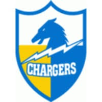 1962 San Diego Chargers Starters Roster Players Pro